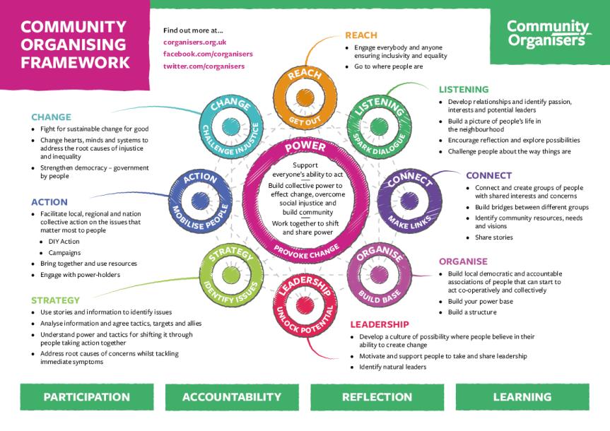 CO-framework-v4